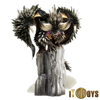 Figure Builder Creators